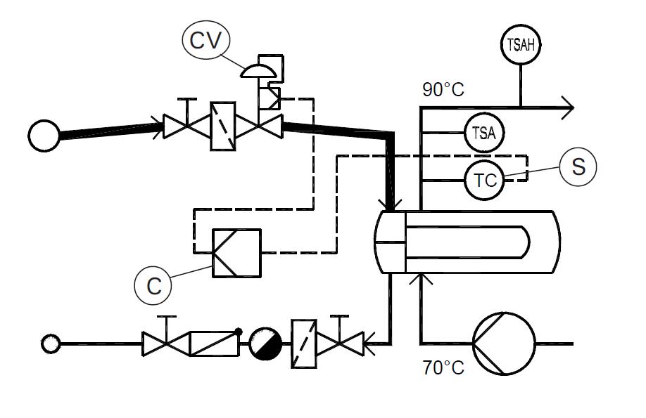 U-borulu ısı eşanjöründe kontrol vana uygulaması
